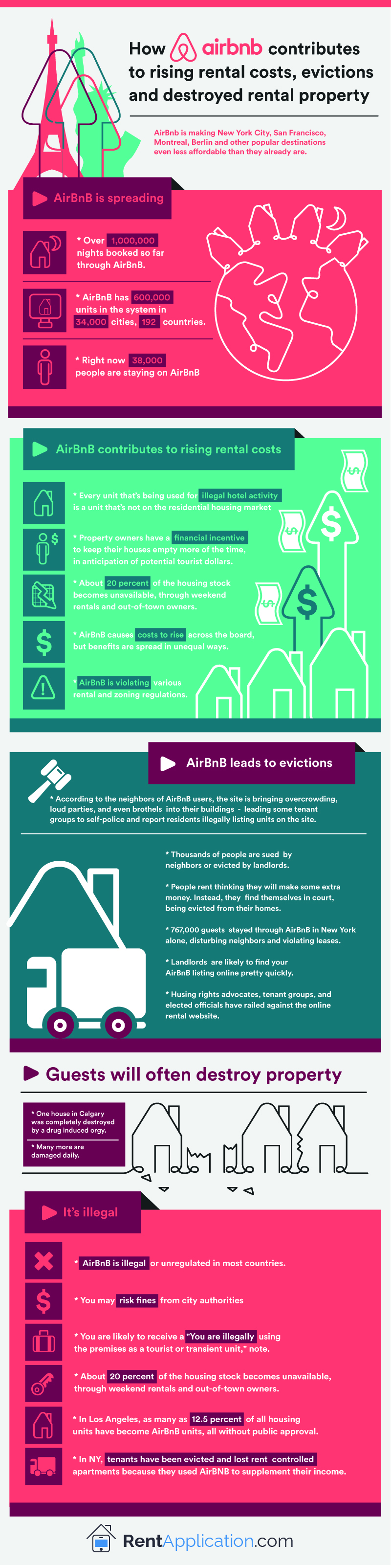 AirBnb_infographic